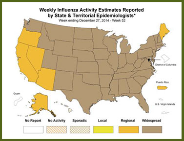 Updated Guidance for the 2014-2015 Influenza Season