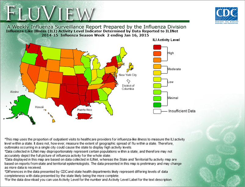 Influenza Analytics - National